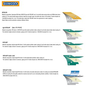 gumotexfabrics