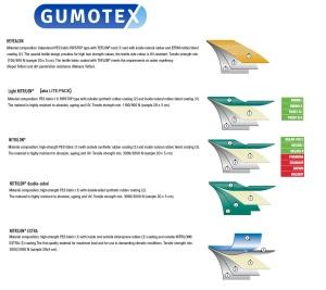 gumotexfabrics1