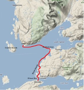 J1 - Kyleakin to Uags