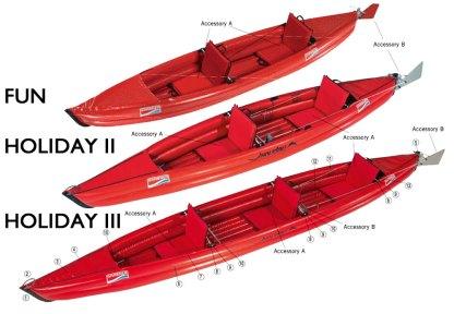 Grabner Fun kayak