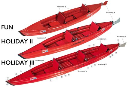 Grabner Fun kayak